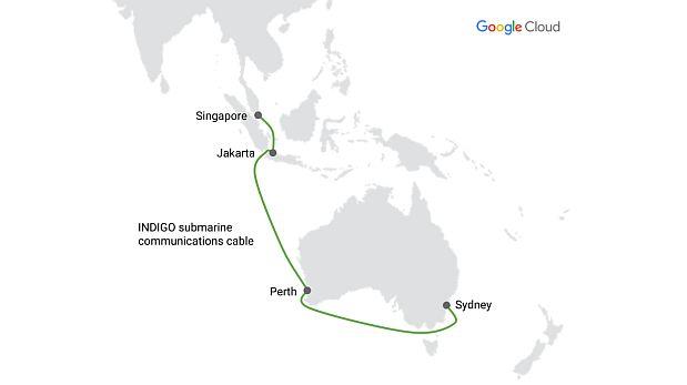 cable submarino de fibra