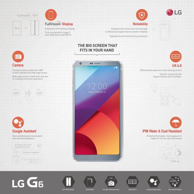 LG anuncia el LG G6