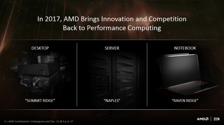 Soluciones AMD