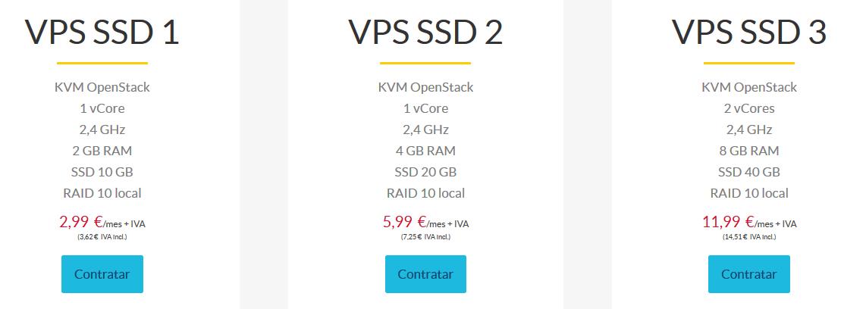 Que servidor VPS elegir?