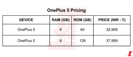 Precios OnePlus 5