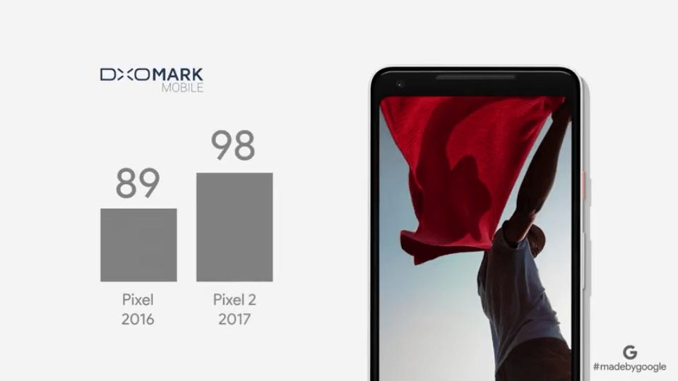 Cámara Google Pixel 2 y 2 XL