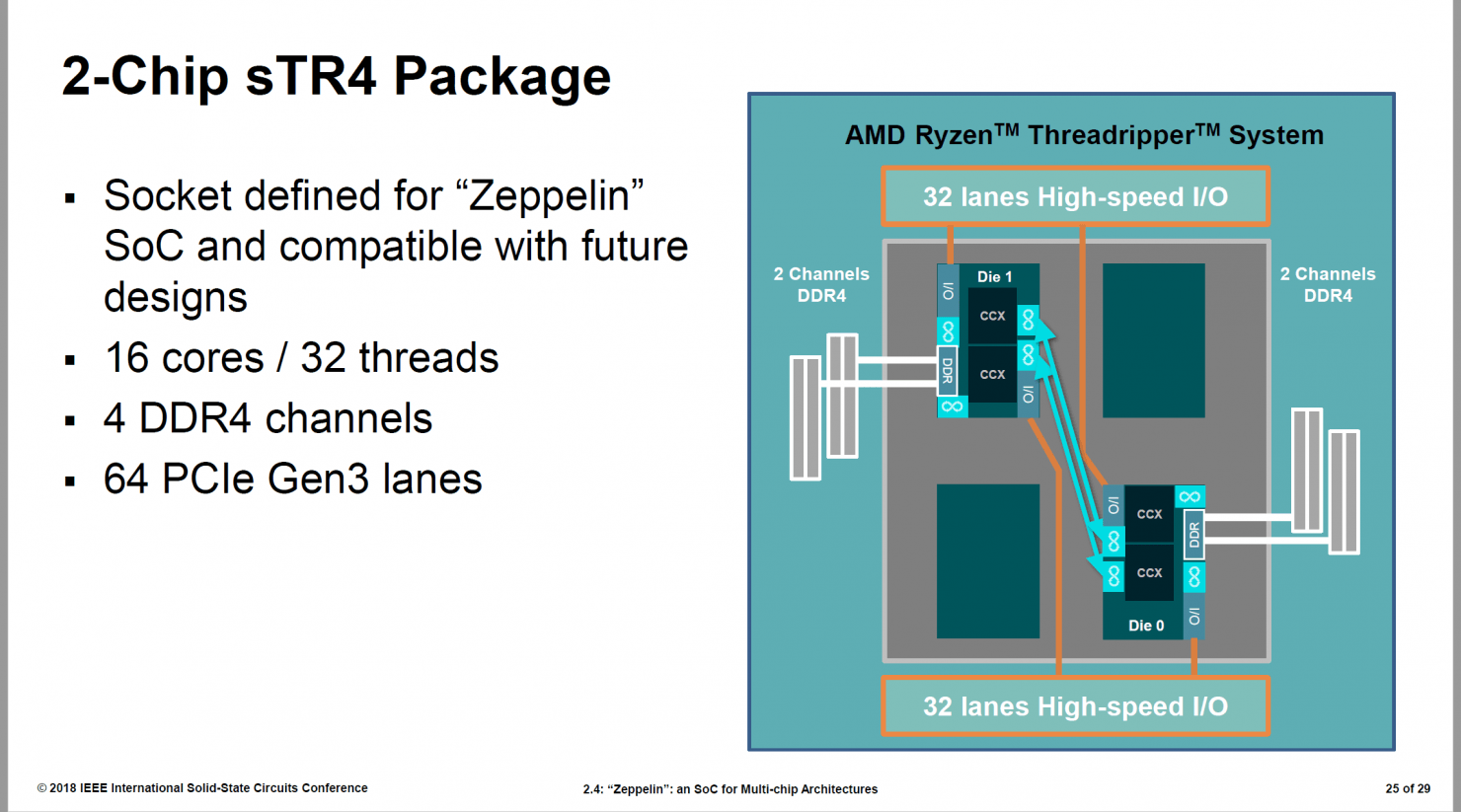 AMD-ISSCC-Zeppelin-Zen-EPYC-Threadripper-Ryzen_25