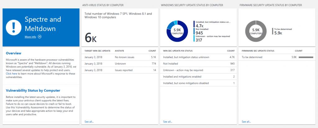 Windows Analytics Meltdown Spectre