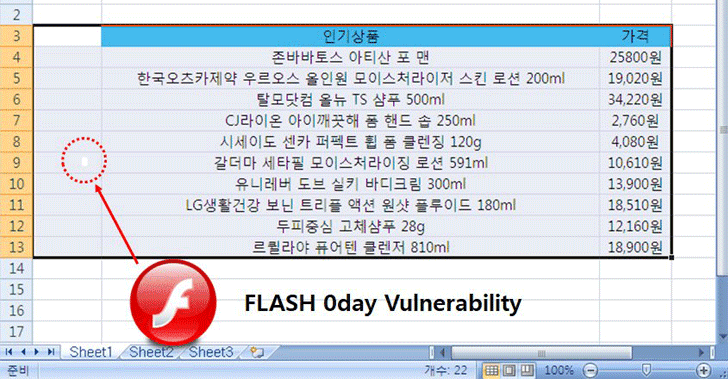Nueva vulnerabilidad Zero-Day en Adobe Flash Player sin parchear