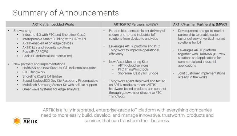 samsung-artiksummary-of-announcements
