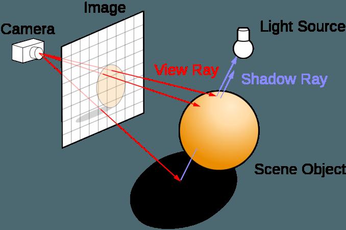 ray_trace_diagrama