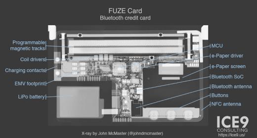 fuze_detalles