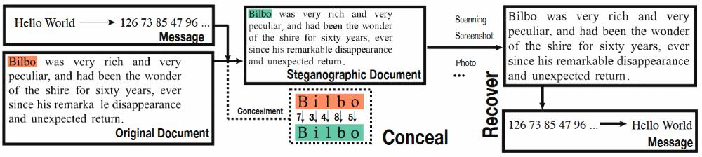 FontCode-scheme