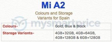 Mi-A2-Leak