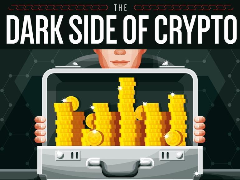 bitcoin ir ransomware)