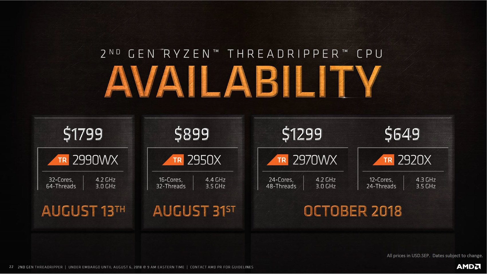 Precio-y-disponibilidad-Threadripper-2000