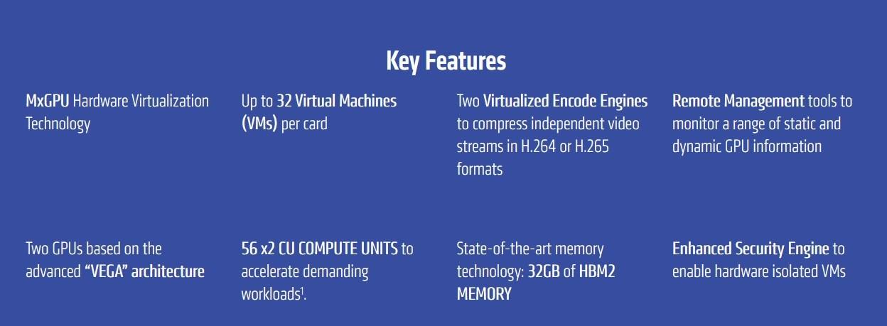 Características AMD Radeon Pro V340