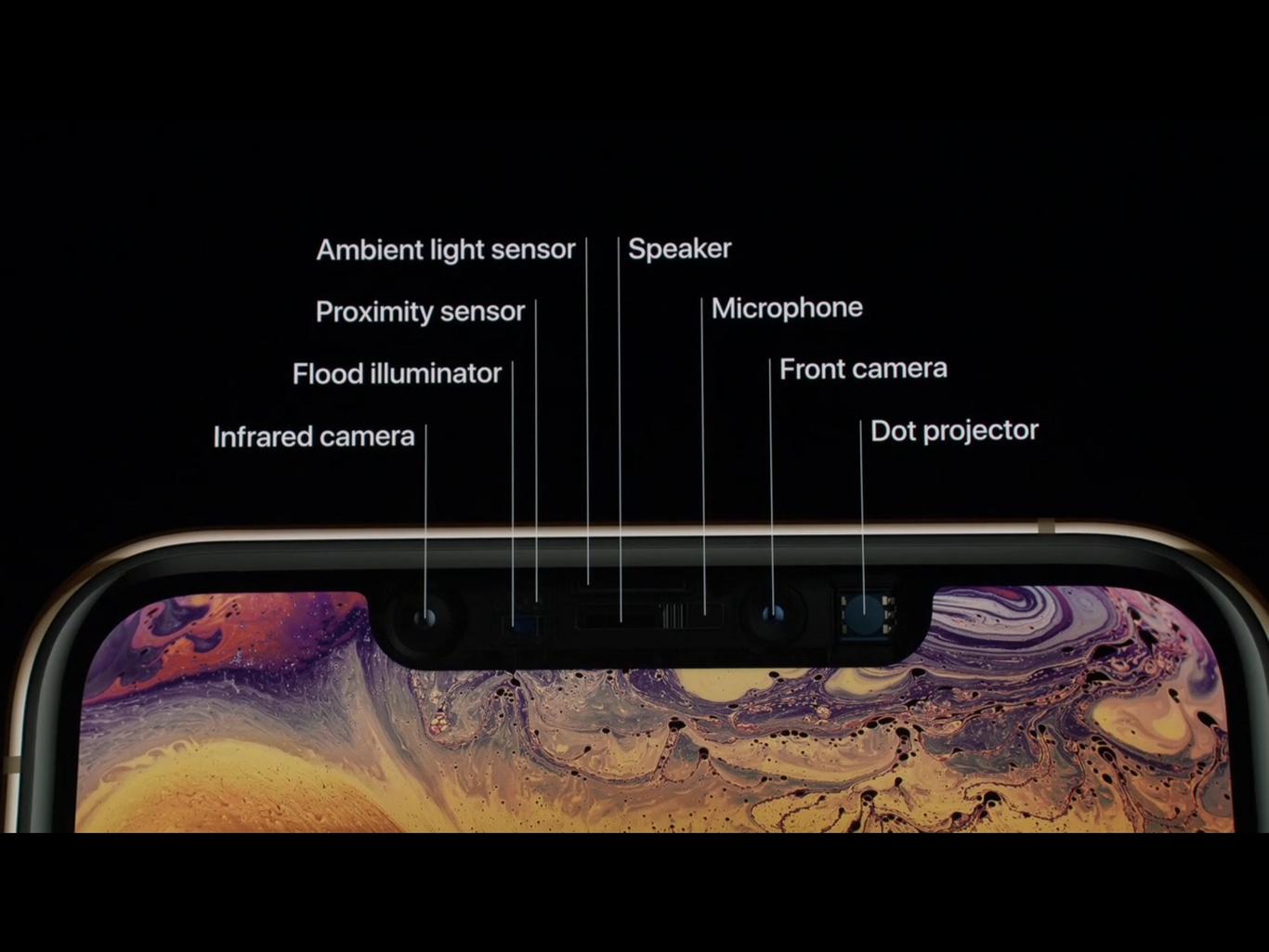 iphone-xs-max-sensores