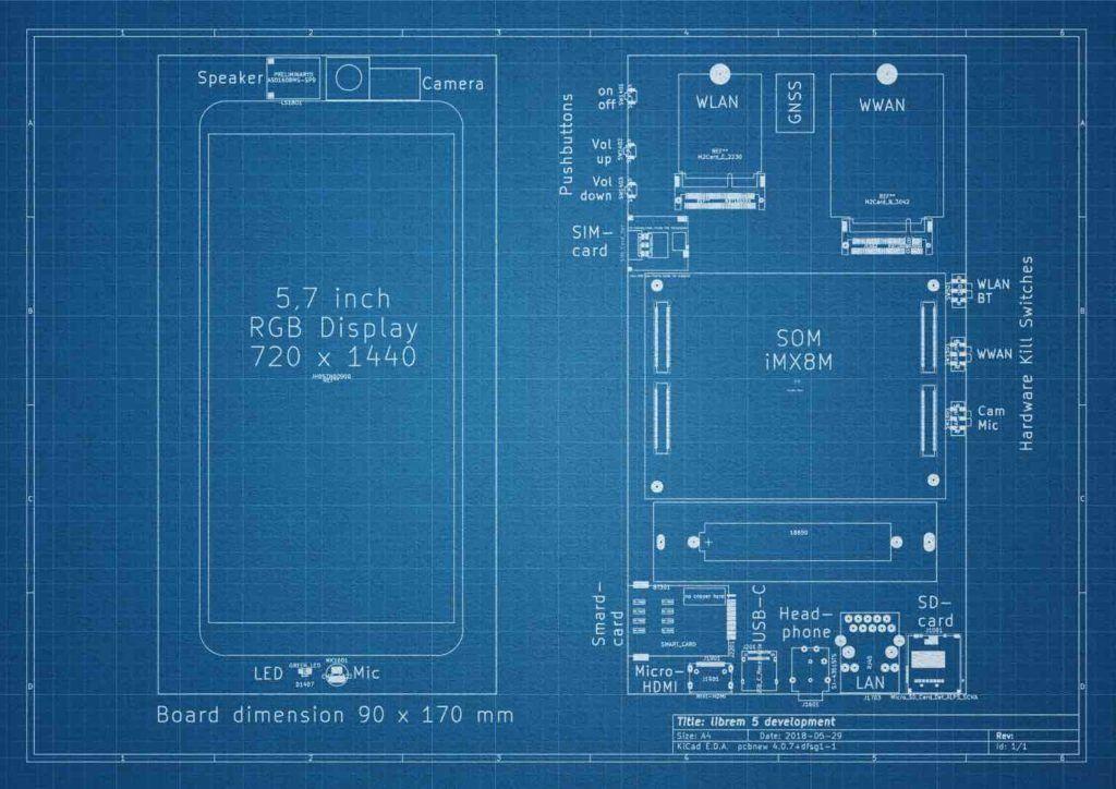 Librem 5 kit de desarrollo