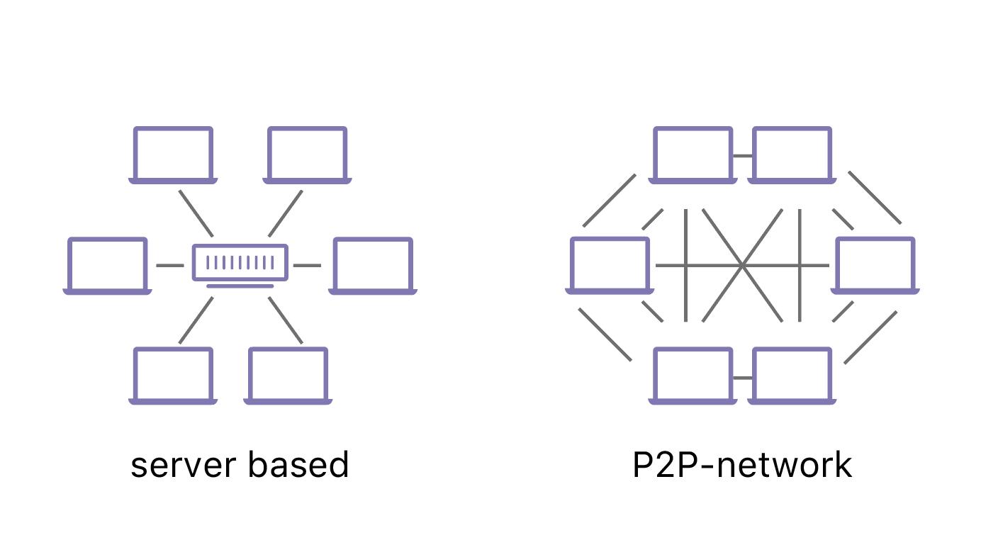red centralizada vs red descentralizada