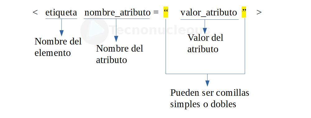 estrucura-basica-elemetos-xml