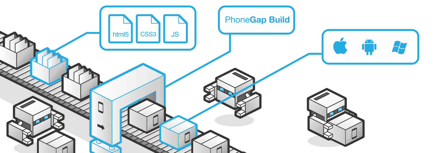 phonegap-html5