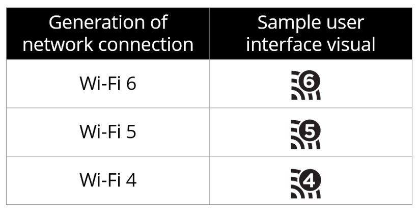 wifi-6-5-y-4