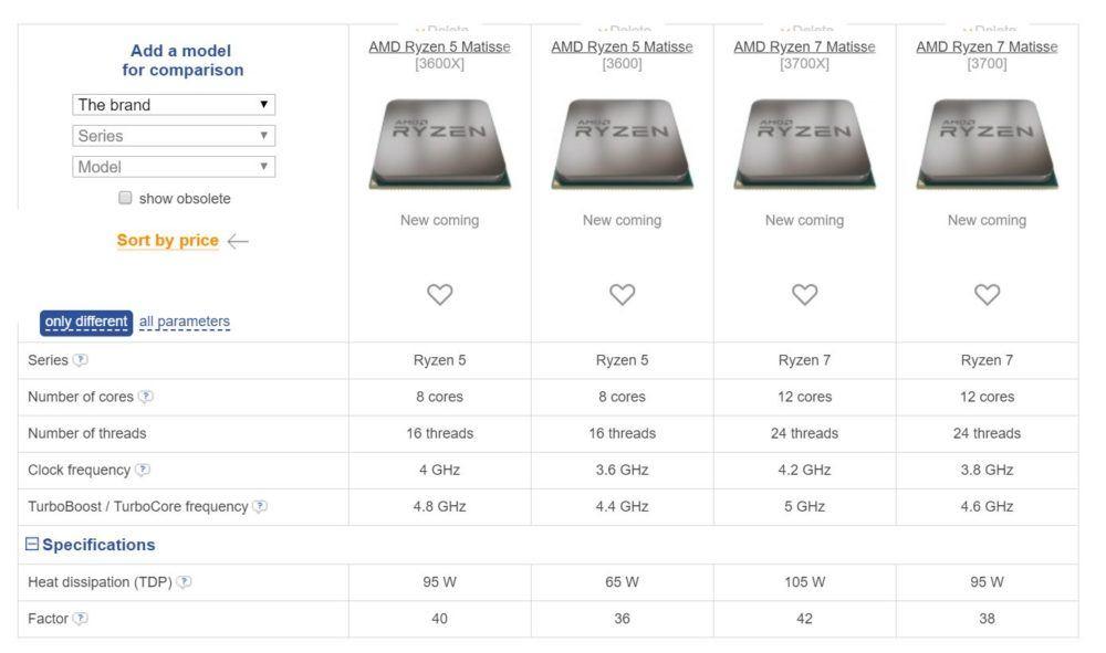AMD-Matisse-Ryzen-3000-Series