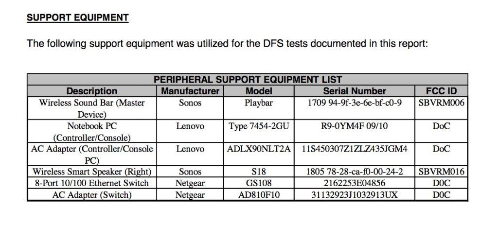 Sonos S18