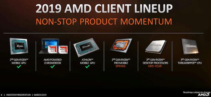 Hoja de ruta CPUs AMD 2019