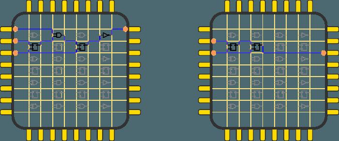 Circuitos FPGA
