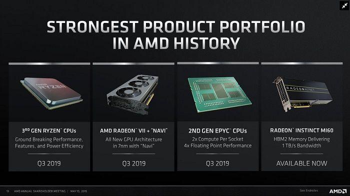 AMD 2019 hoja de ruta