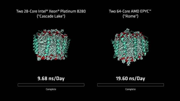 Comparativa Intel Xeon vs Epyc Rome Computex 2019
