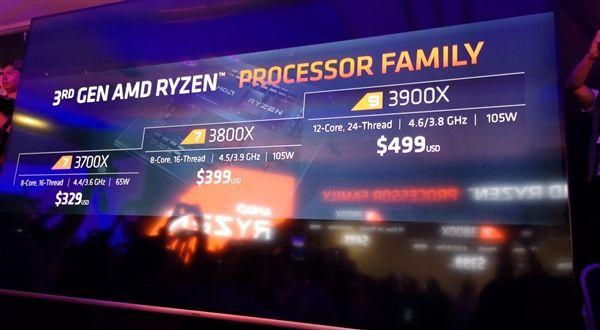 CPU Ryzen 3000