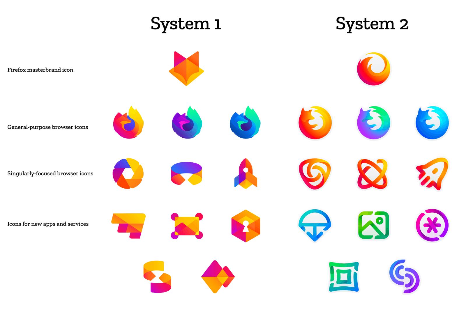 Mozilla quiere cambiar el logo de Firefox y está pidiendo feedback
