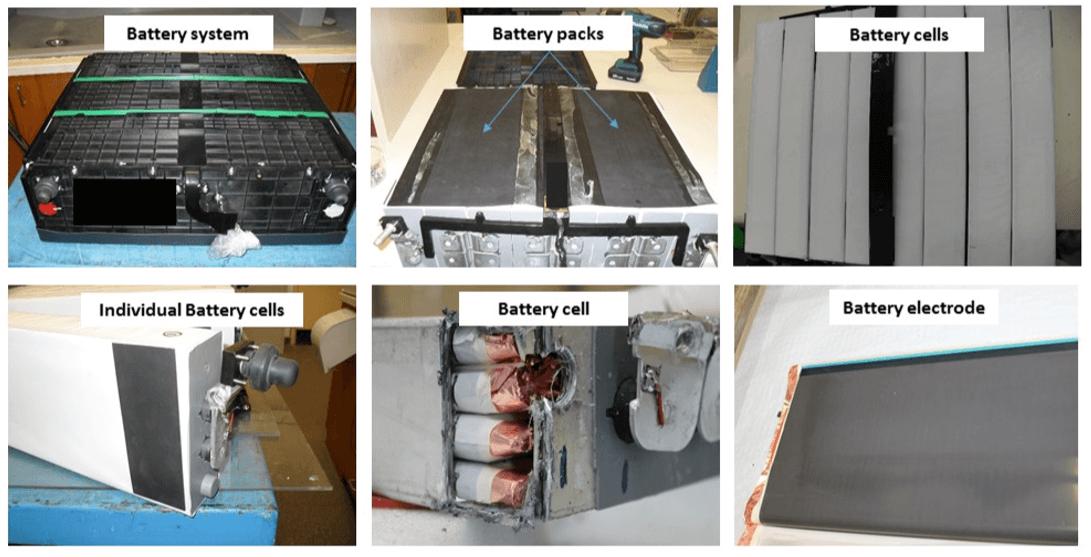 Los desechos de las baterías de iones de litio superarán las 100.000 toneladas en 2036
