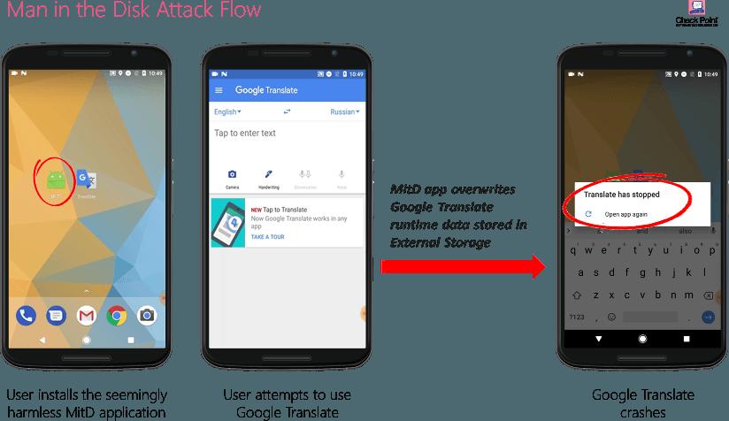 """El ataque """"Man-in-the-Disk"""" aprovechan los sistemas de almacenamiento externo en Android"""