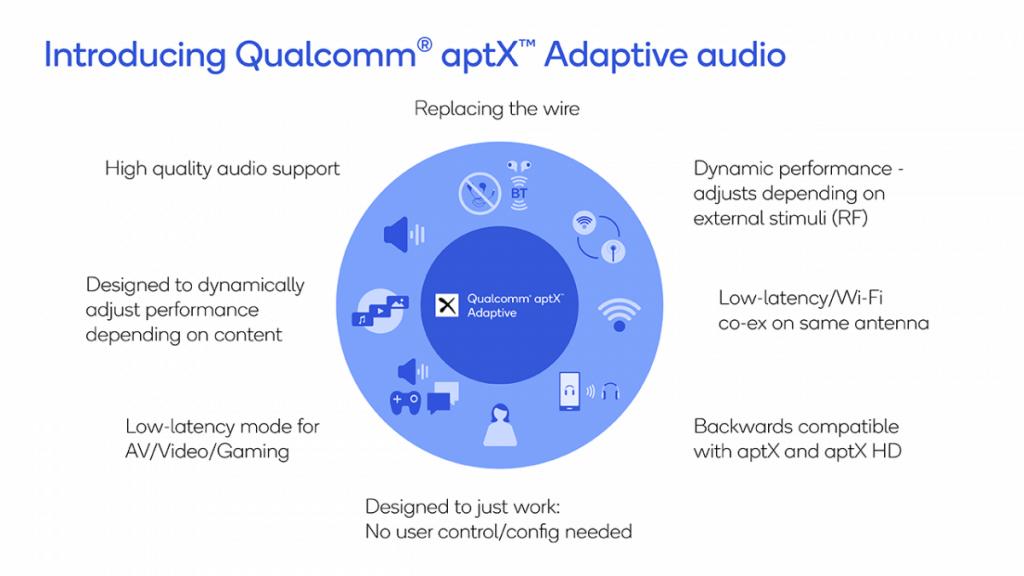 ¿Qué es aptX adaptive? Todas sus características